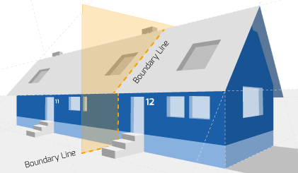 Party Wall illustration for Blandford Surveyors